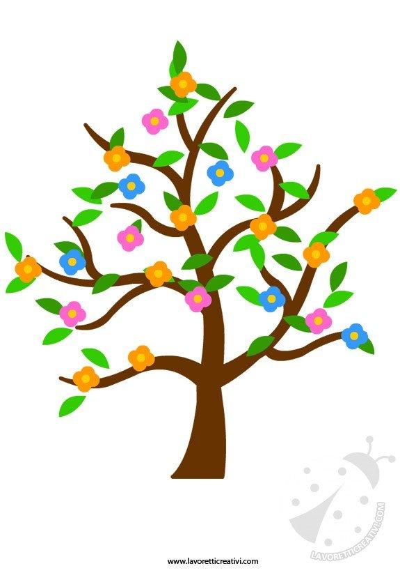 Sagome albero in primavera lavoretti creativi for Addobbi albero