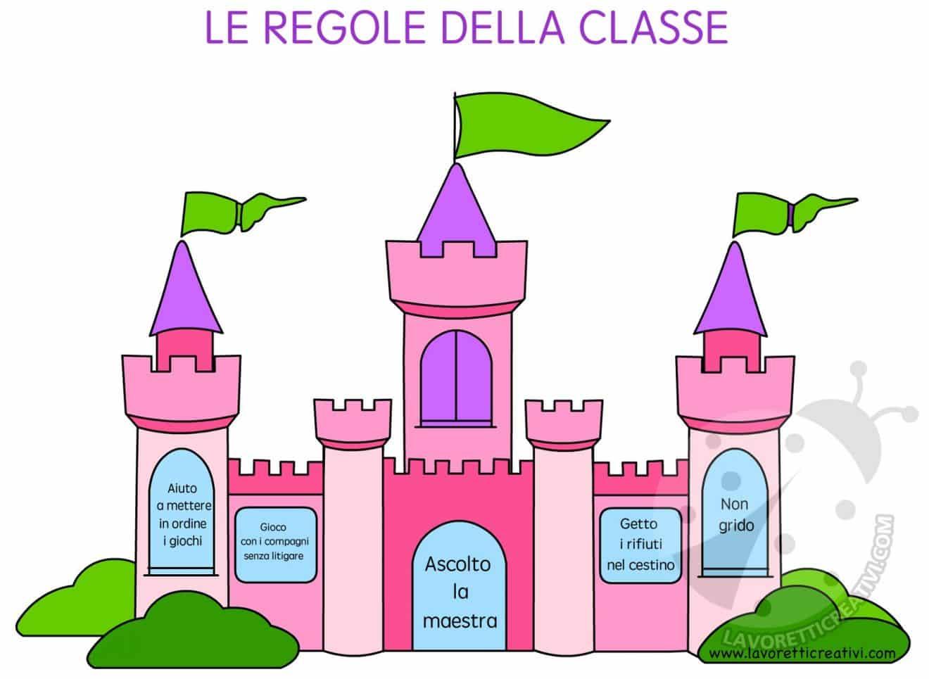 Idee cartellone regole classe Castello Lavoretti Creativi