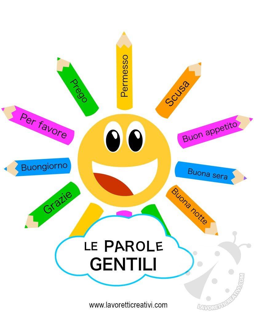 Idea cartellone scuola Sole delle parole gentili