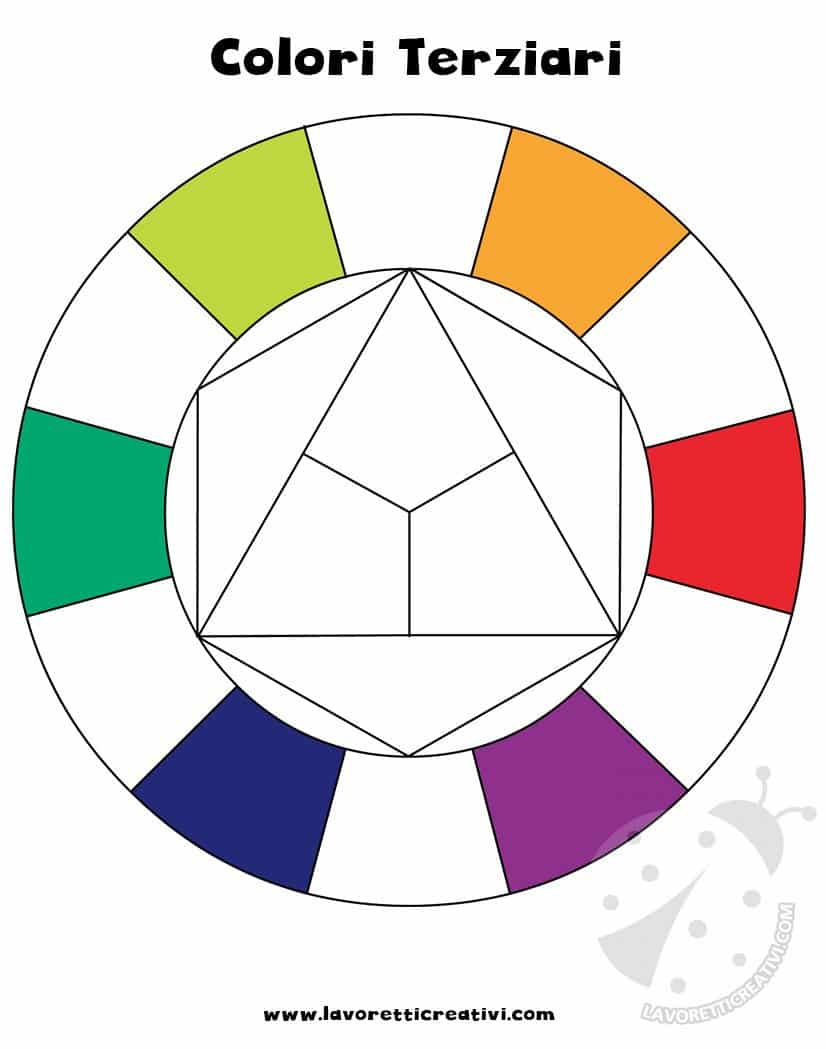 Teoria Del Colore Il Cerchio Cromatico Di Itten Lavoretti Creativi