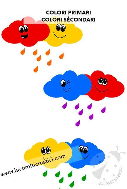 scheda colori primari e colori secondari